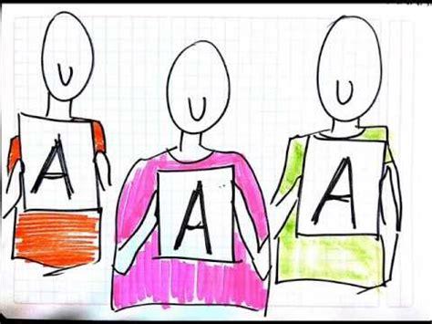 Student Services Coordinator: Job Description, Duties and